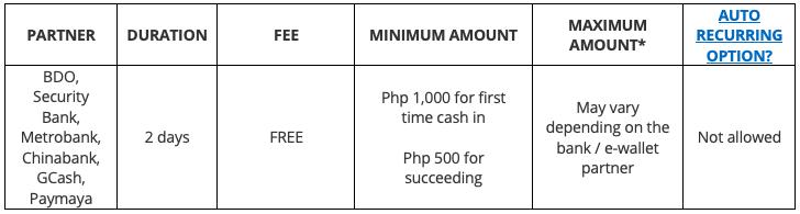 CISA4-billspayment.png